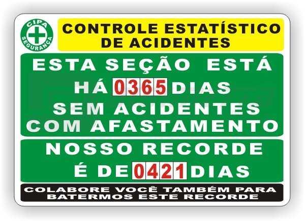 Painel de Controle Estatístico de Acidentes CIPA